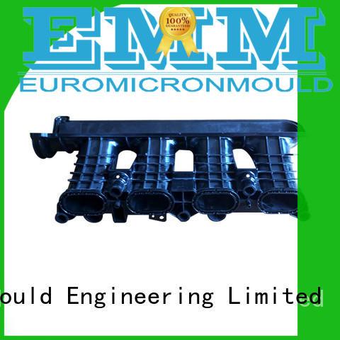 OEM ODM www automobile de 24 bmw source now for merchant
